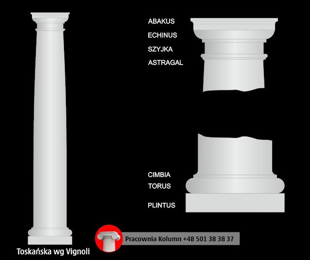 kolumny betonowe budowlane ozdobne dworkowe filary