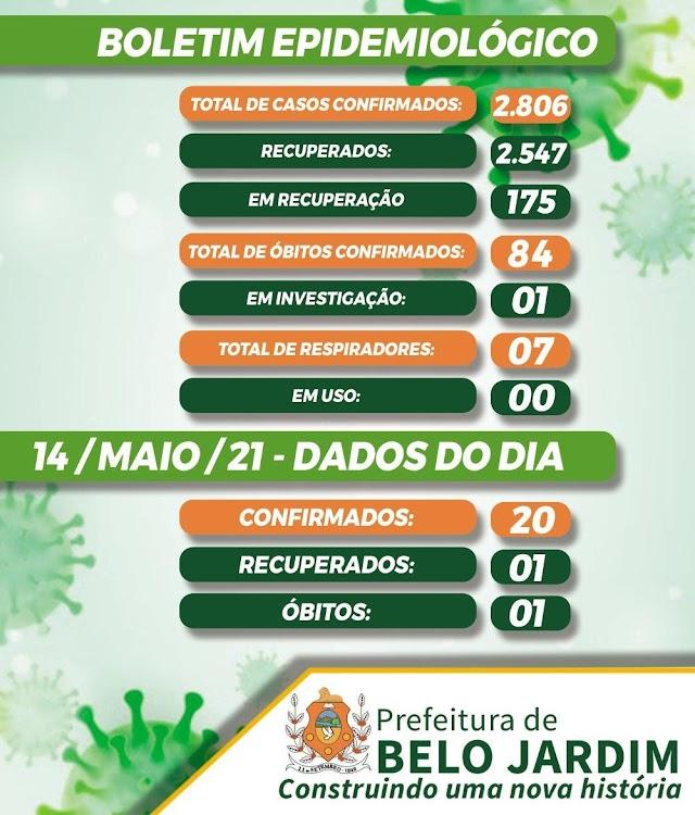 Belo Jardim registra 20 novos casos de Covid-19, em apenas 24 horas, totalizando 84 óbitos e 2.547 pessoas recuperadas