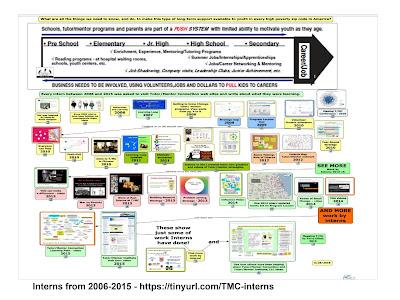 TMC-TMI%2BInterns.jpg
