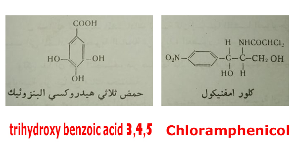 Chloramphenicol , 3,4,5 trihydroxy benzoic acid