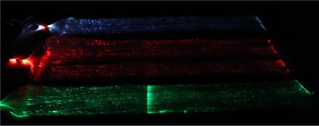 Teixit de fibra òptica