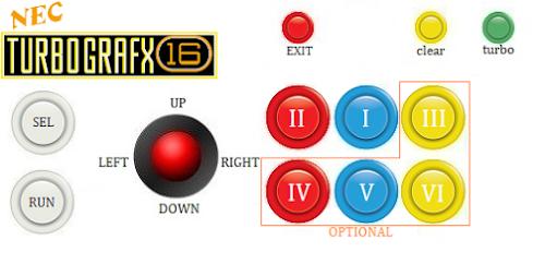 Turbo Grafx 16  control panel diagram