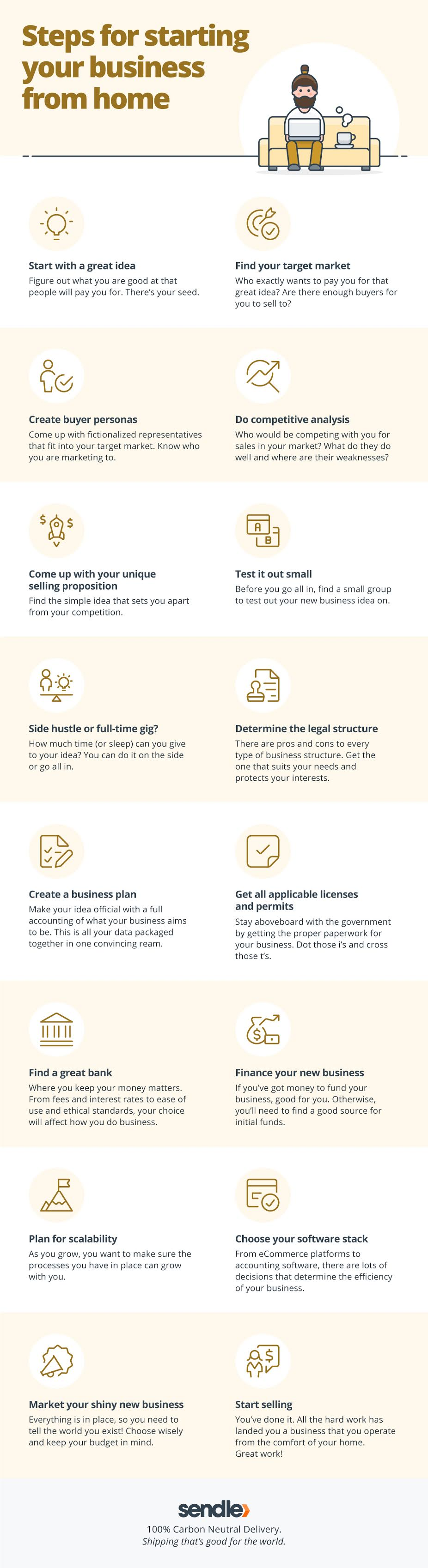 Steps To Starting Your Home Business #infographic