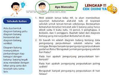 Kunci Jawaban Halaman 168 169 Kelas 4 Senang Belajar Matematika Kurikulum 2013 www.simplenews.me