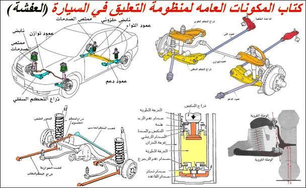 كتاب المكونات العامه لمنظومة التعليق في السيارة (العفشة) pdf