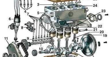 كتاب أجزاء محرك السيارة Pdf ميكانيكا لايف