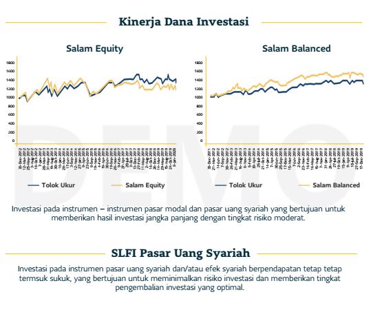 gambaran investasi syariah