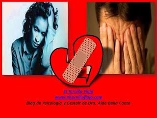 Dra. Aída Bello Canto, Psicología, Gestalt, Emociones, Vinculos Toxicos, Culpa, Miedo