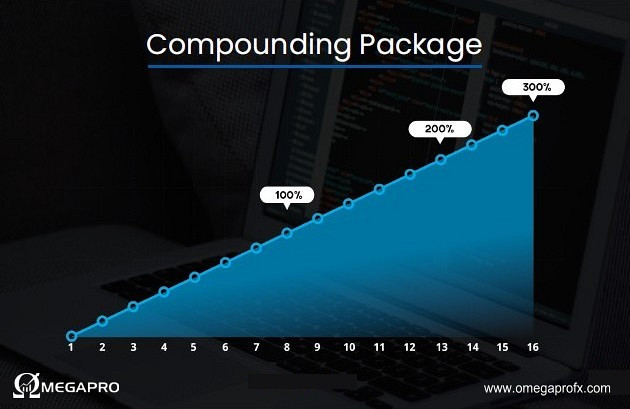 OmegaPro Compounding Result