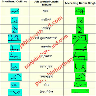 7-may-2021-ajit-tribune-shorthand-outlines