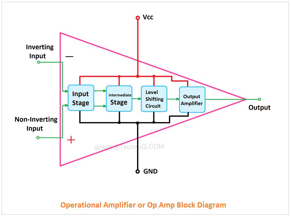 Block Amp Diagram - Wiring Diagrams List