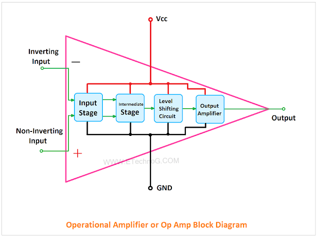 Op Amp Block Diagram, Block Diagram of Op Amp