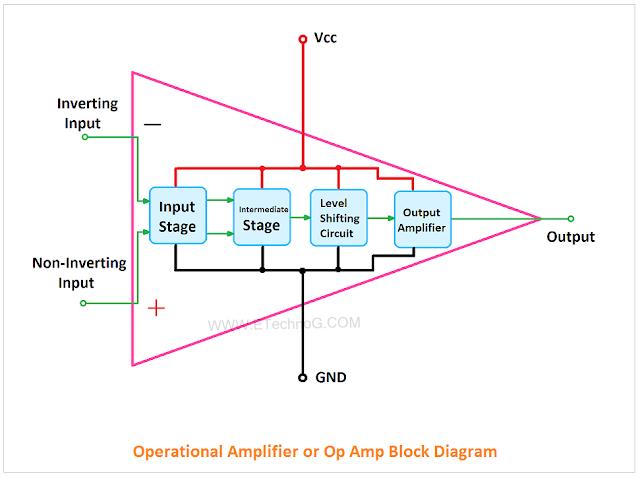 Op Amp Block Diagram, Block Diagram of Op Amp