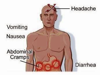 doenças femininas