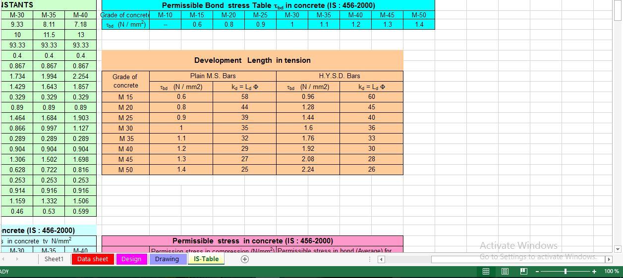 Design Of Rectangular Ground Water Tank Spreadsheet