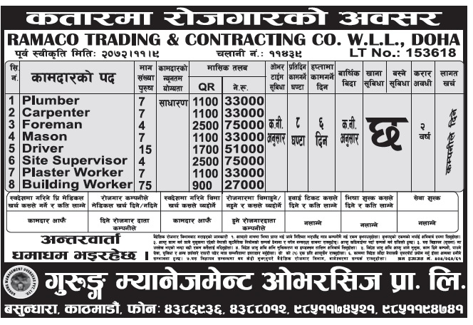 Job Opportunities in Doha, Qatar for Nepali, Salary Rs 75,000