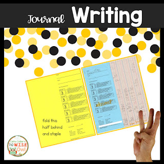 Students who are taught from the beginning to self-check, will be able to easily analyze their own writing quickly. Using the BIG 3 is an easy way to hold them accountable for capitals, spaces, and end marks.