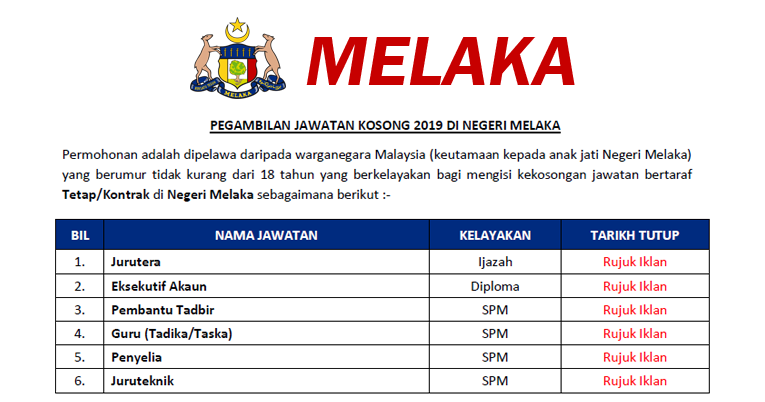 Pengambilan Jawatan Kosong Di Negeri Melaka Kelayakan Spm Diploma Ijazah Ejawatankini Com