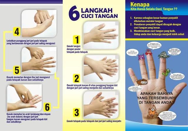 6 Langkah Cuci Tangan