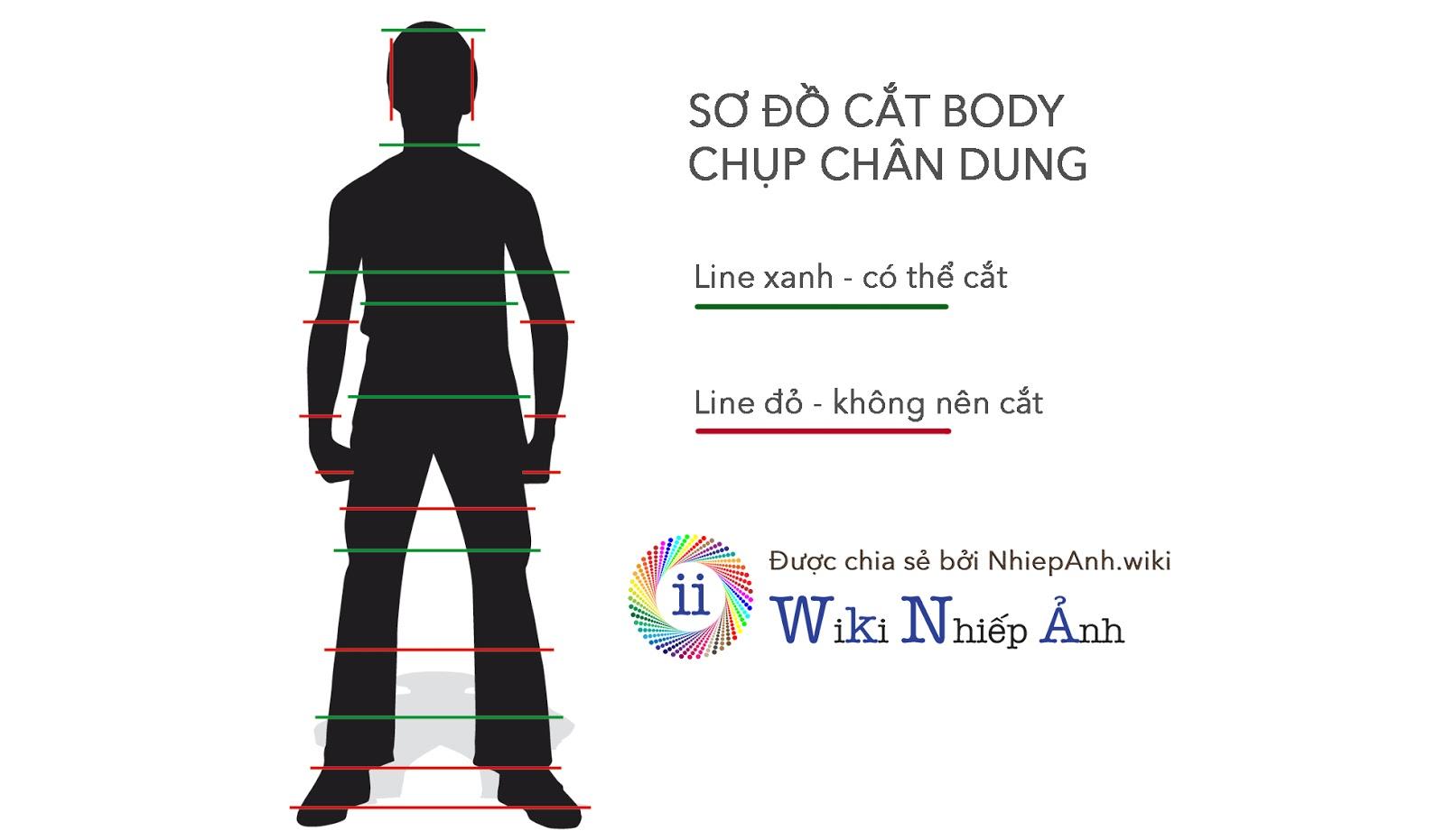 Vị trí cắt trên cơ thể chụp chân dung