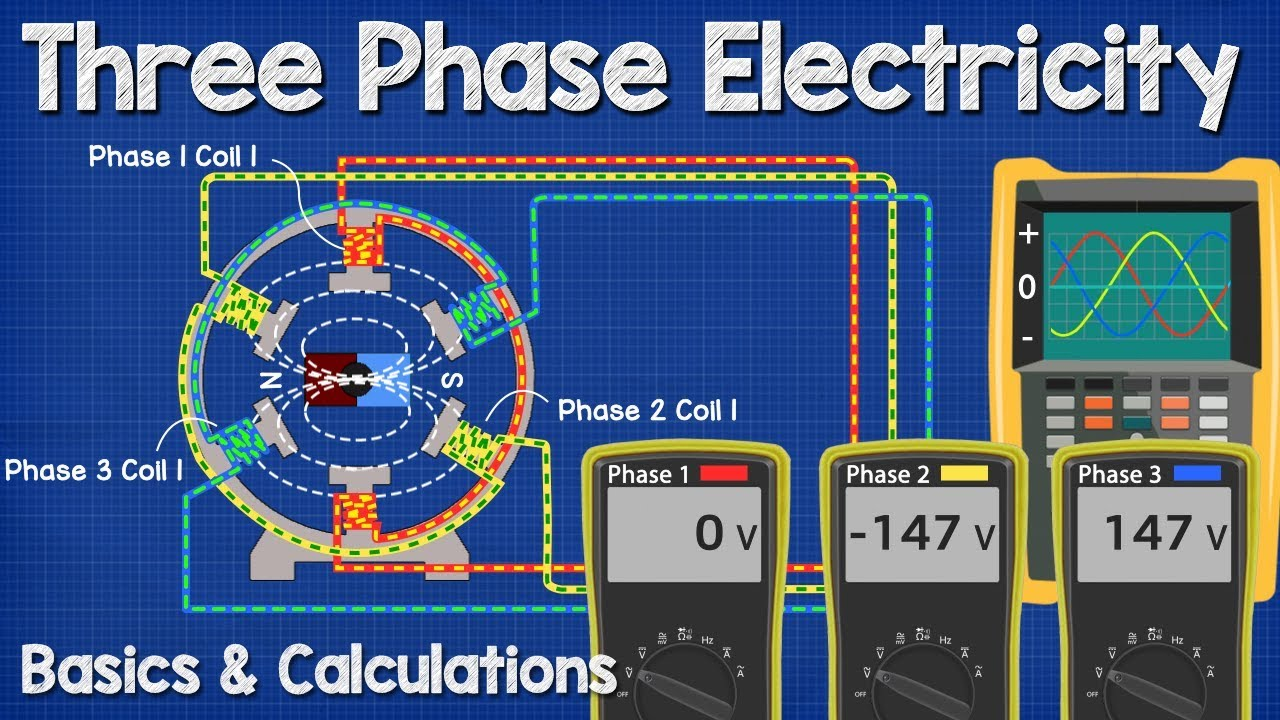 Learn how three phase electricity works