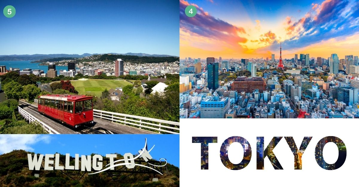 Top 10 Most Livable Cities In The World 2021 - Wellington and Tokyo