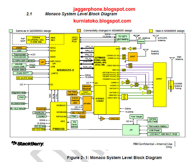 Jaggerphone Mobilephone Repairing Support  Schematic