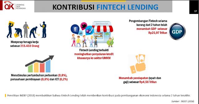 kontribusi pinjaman online