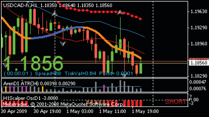 One moving average crosses another one minute scalping binary option