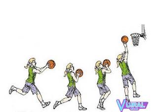 Teknik Dasar Permainan Bola Basket Jump Shoot