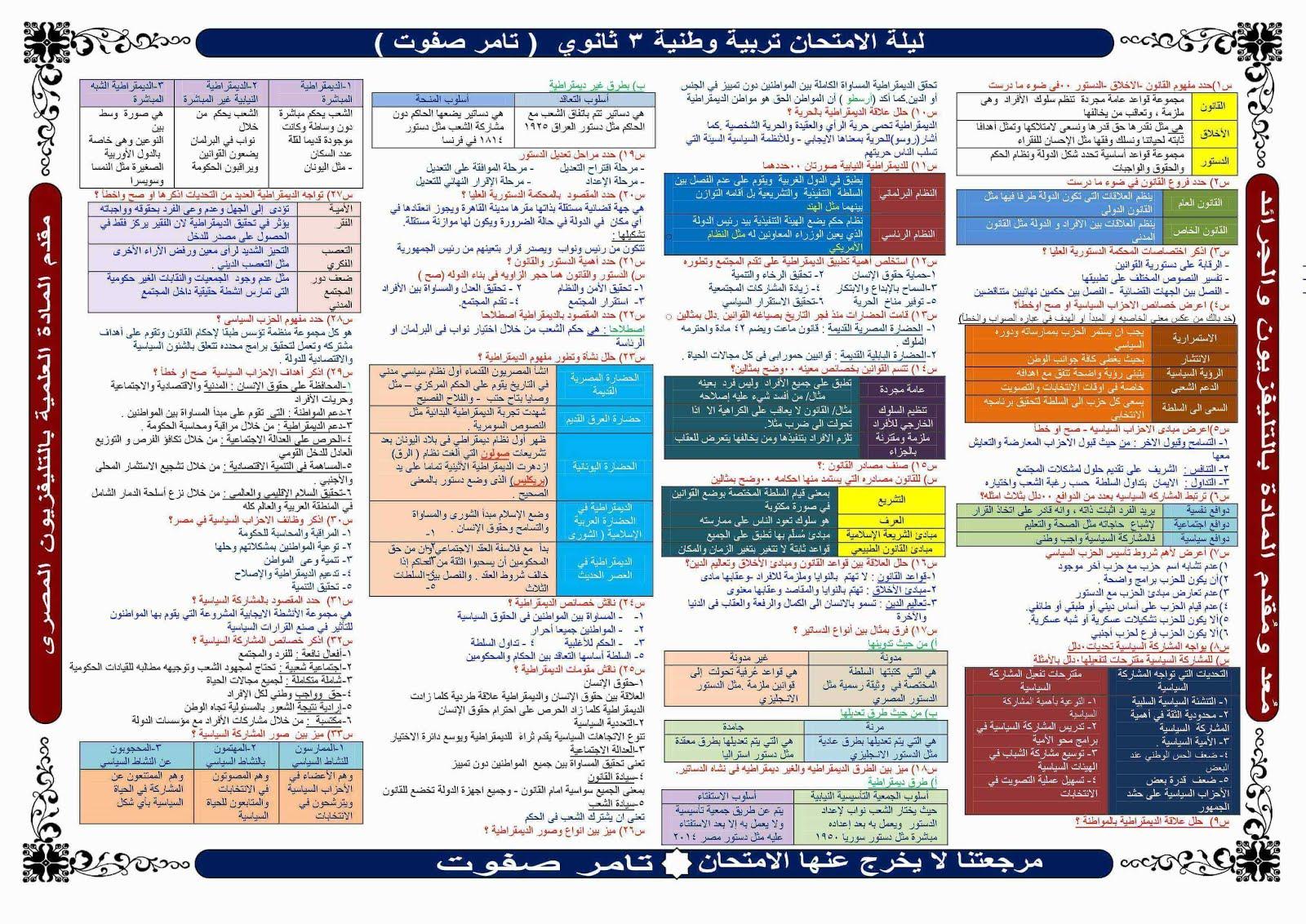 مراجعة ليلة امتحان تربية وطنية في صفحة ثالث ثانوي 2016