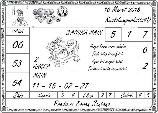 prediksi Kuala Lumpur Lotto4D