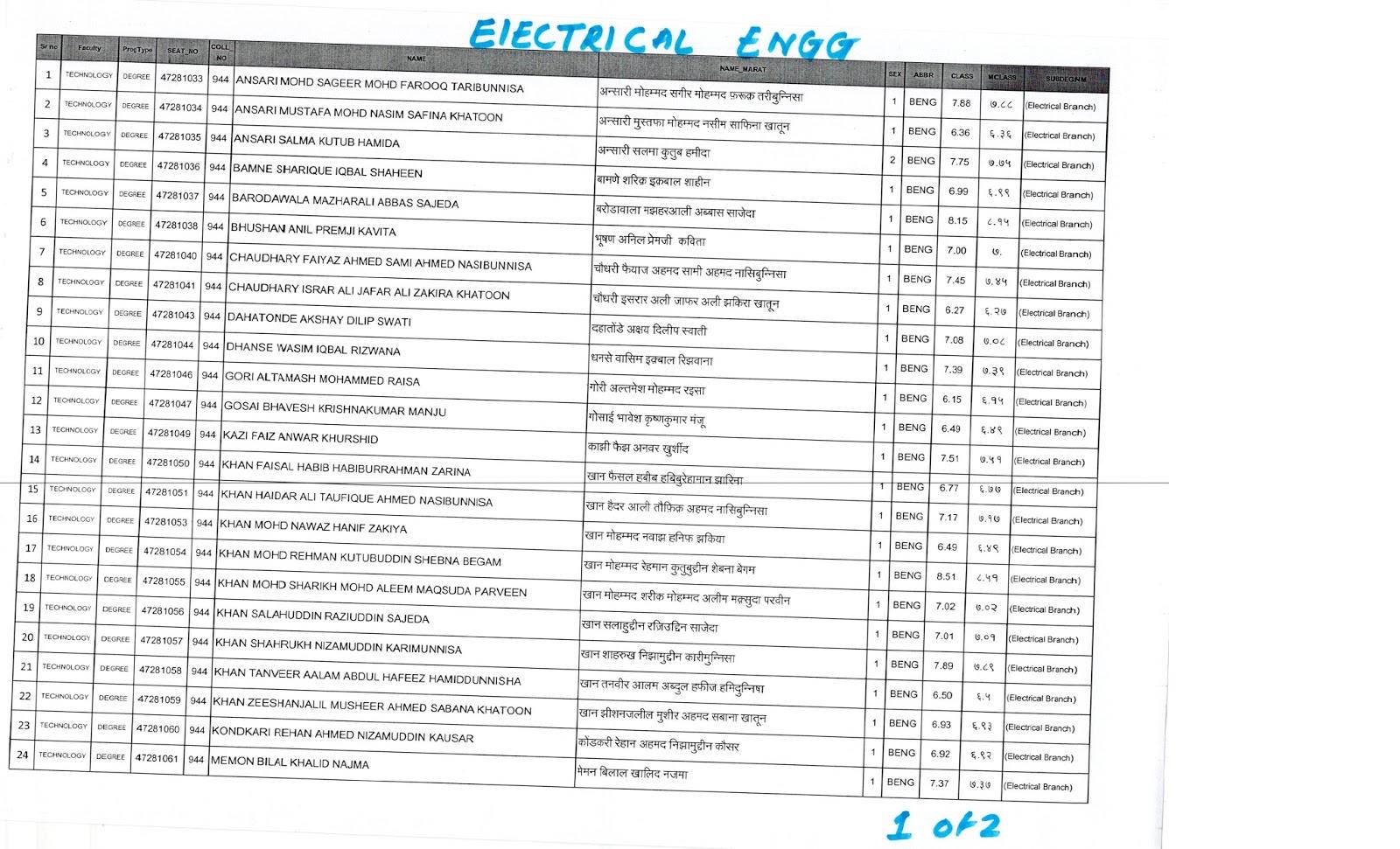 EXAM-CELL NOTICE BOARD: NOTICE-CONVOCATION CERTIFICATES-EE