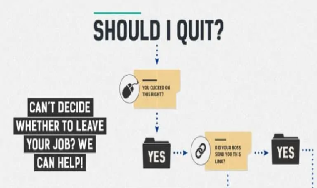 Should I quit? #infographic