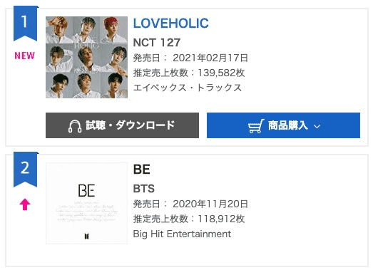 NCT 127 and BTS Top Oricon Album Chart in Japan