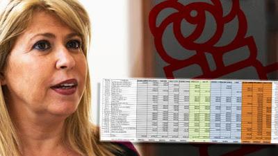 PSOE, jerez, investigación, socialista, contrato