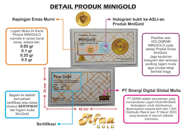 Detail Produk Minigold