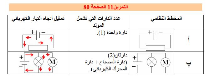 حل تمرين 11 صفحة 80 فيزياء للسنة الأولى متوسط الجيل الثاني