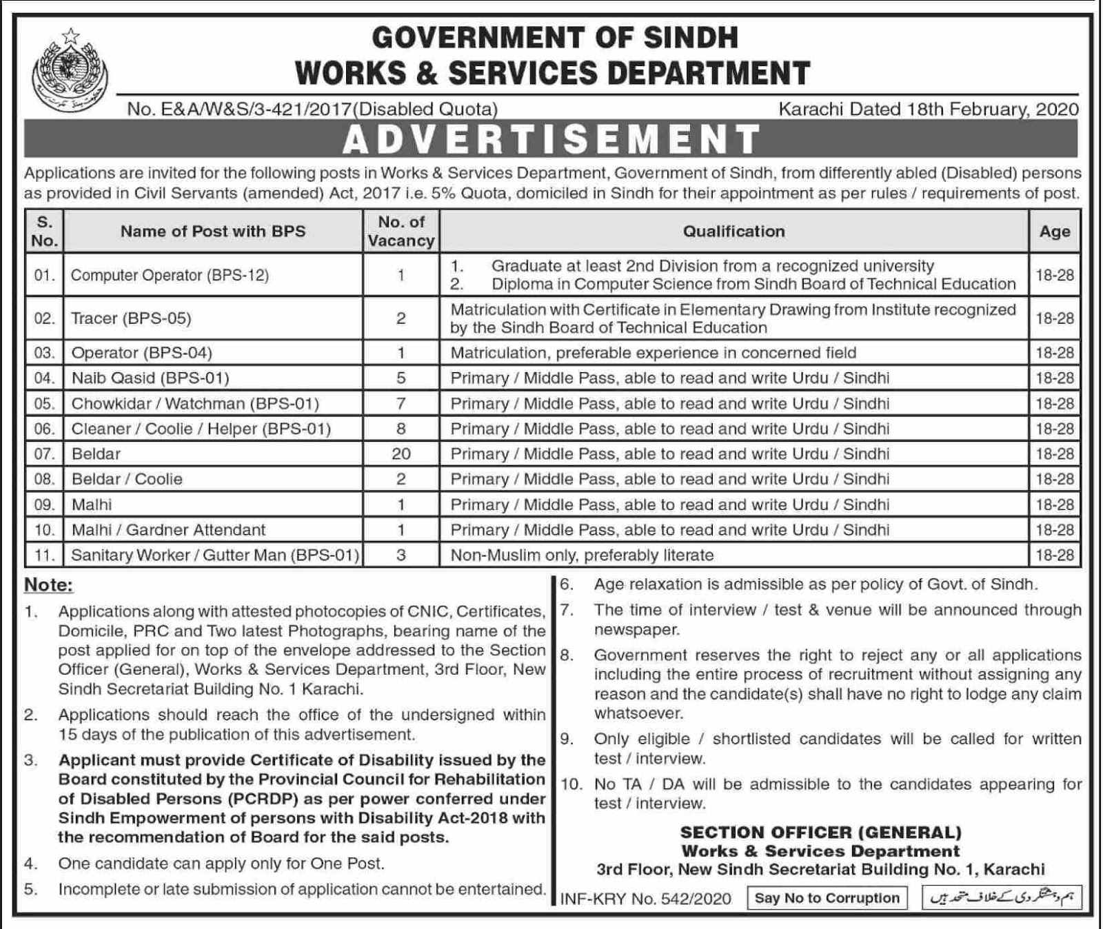 Works And Services Department Govt of Sindh Jobs For Tracer, Computer Operator