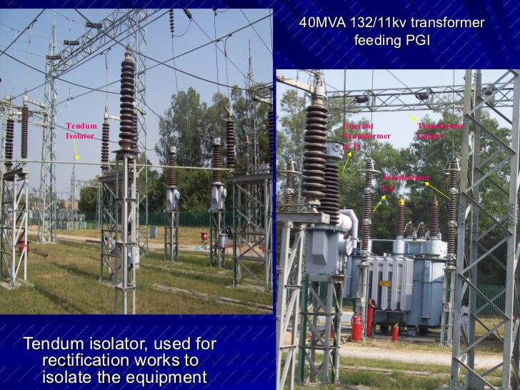 Hyderabad Institute Of Electrical Engineers  132 Kv Substation