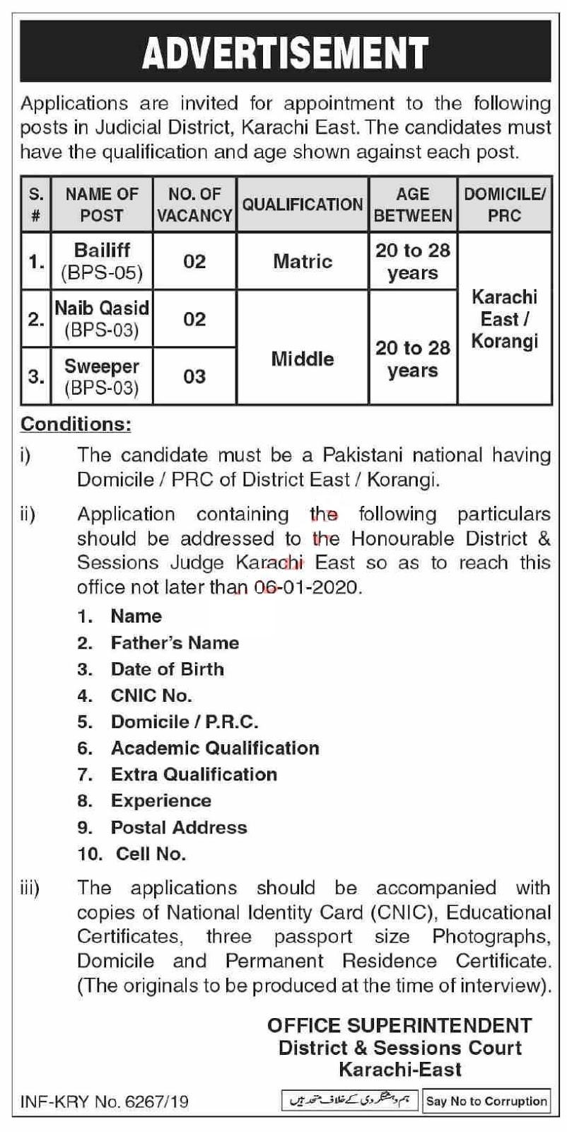 District & Session Court Karachi East Jobs 2020
