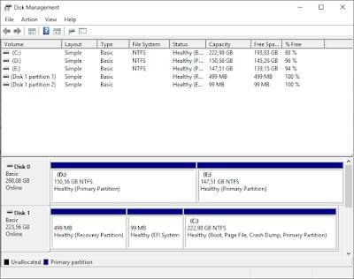 Cara Masuk Disk Manager Di Windows 10