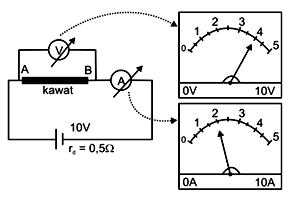 Soal-soal latihan listrik dinamis