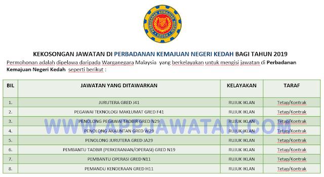 Perbadanan Kemajuan Negeri Kedah