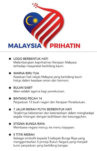 logo malaysia prihatin