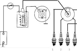 Sistem Penyalaan Mesin Motor