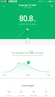 Xiaomi Bluetooth 4.0 Smart Weight Scale + Mi FIT