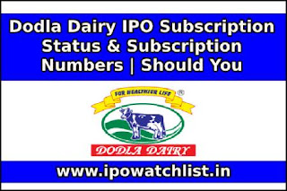 Dodla Dairy IPO Subscription Status
