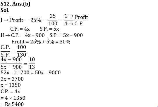 Profit And Loss Questions for SSC CGL TIER-2 & IB (ACIO) 2017_160.1