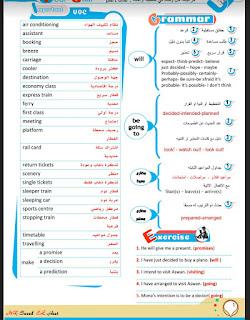 مراجعة اللغة الانجليزية النهائية للشهادة الاعدادية الترم الثانى لمستر سعيد الحيت